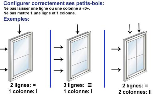 Configuration petits-bois